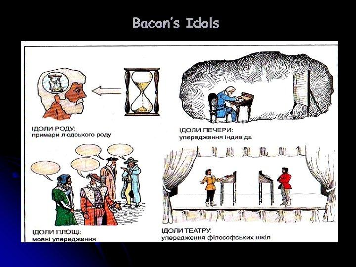Bacon's Idols