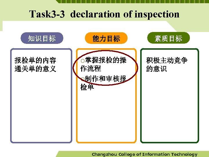 Task 3 -3 declaration of inspection 知识目标 报检单的内容 通关单的意义 能力目标 ¡掌握报检的操 作流程 ¡制作和审核报 检单