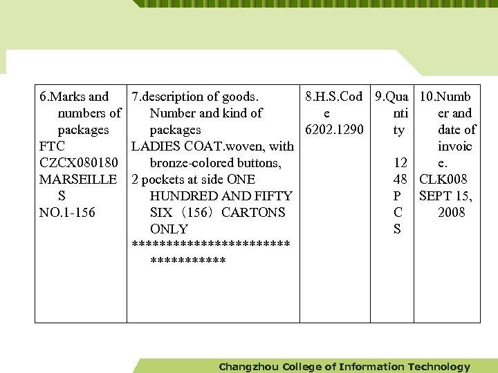 6. Marks and 7. description of goods. 8. H. S. Cod 9. Qua 10.
