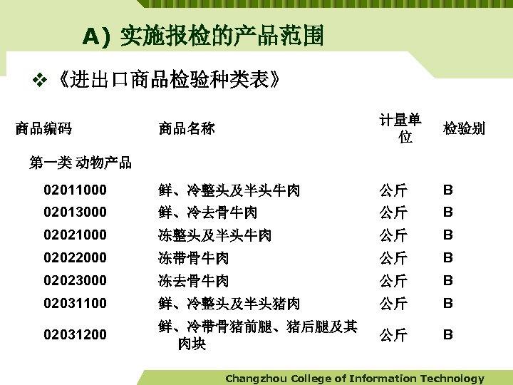 A) 实施报检的产品范围 v 《进出口商品检验种类表》 商品名称 计量单 位 检验别   02011000 鲜、冷整头及半头牛肉 公斤 B   02013000 鲜、冷去骨牛肉