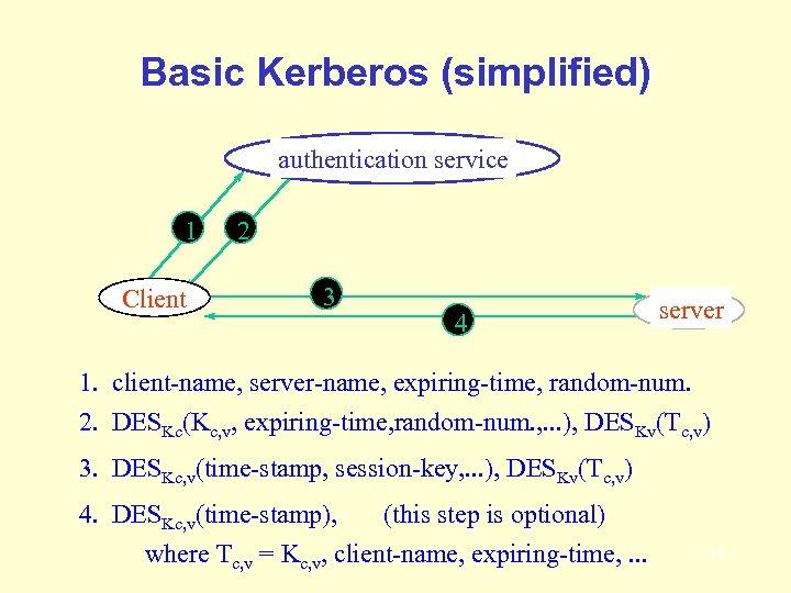 Basic Kerberos (simplified) authentication service 1 Client 2 3 4 server 1. client-name, server-name,