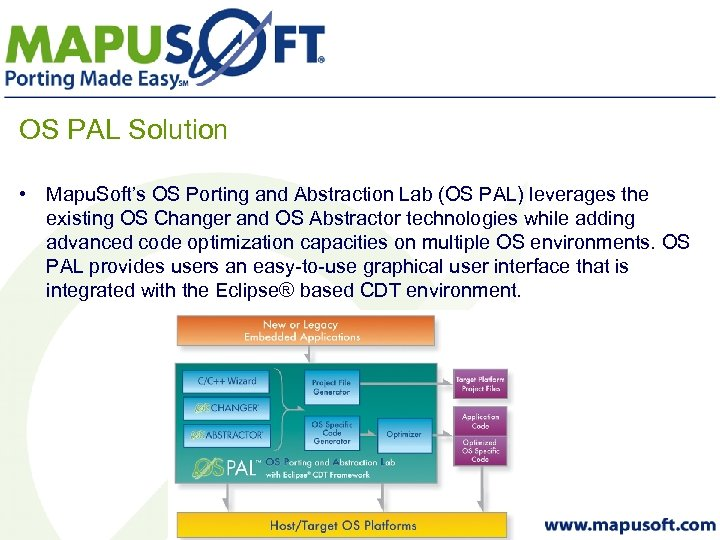 OS PAL Solution • Mapu. Soft's OS Porting and Abstraction Lab (OS PAL) leverages