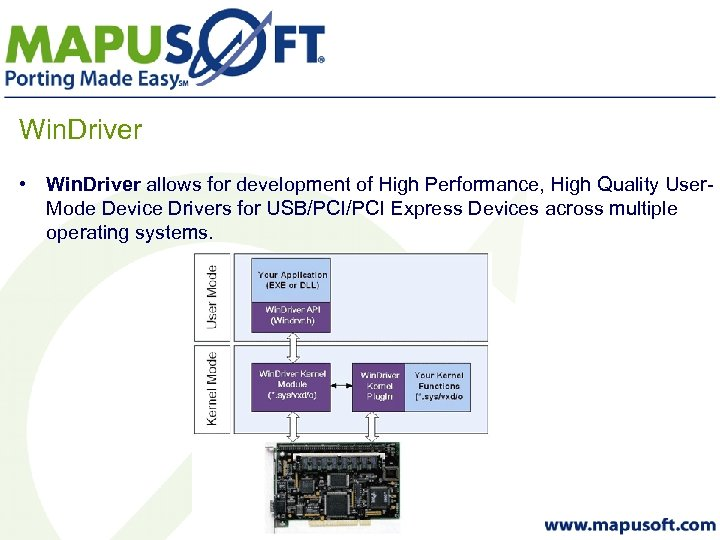 Win. Driver • Win. Driver allows for development of High Performance, High Quality User.