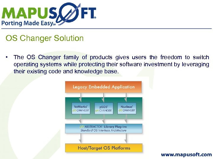 OS Changer Solution • The OS Changer family of products gives users the freedom