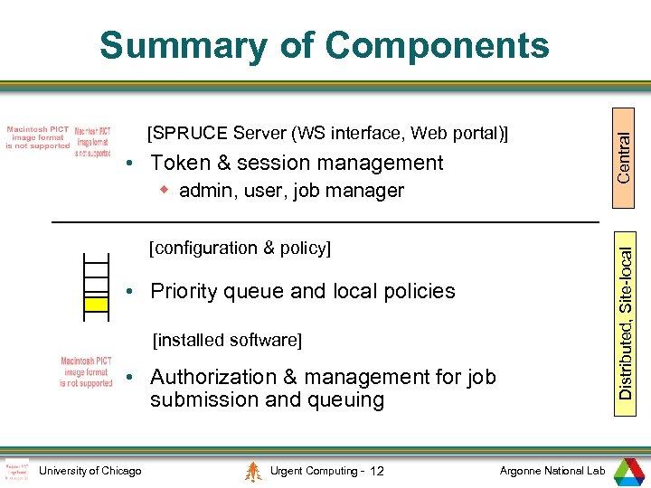 [SPRUCE Server (WS interface, Web portal)] • Token & session management w admin, user,