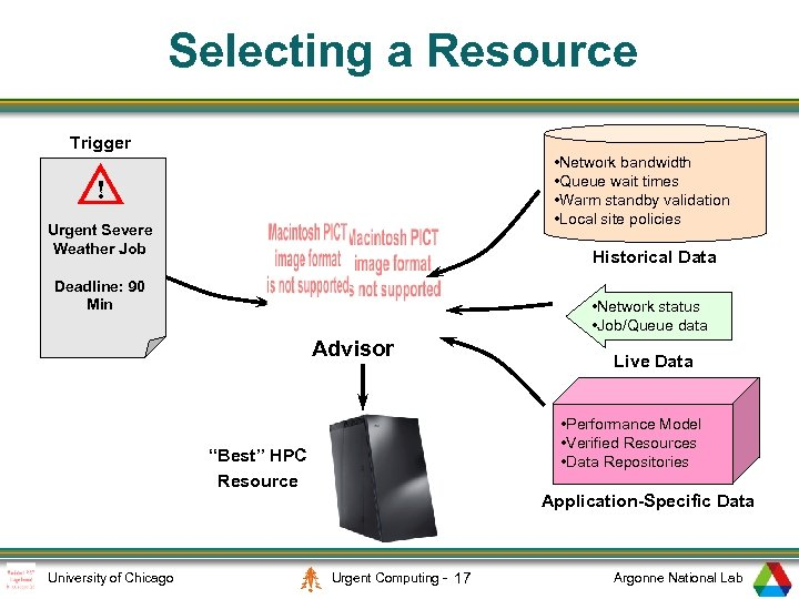 Selecting a Resource Trigger • Network bandwidth • Queue wait times • Warm standby