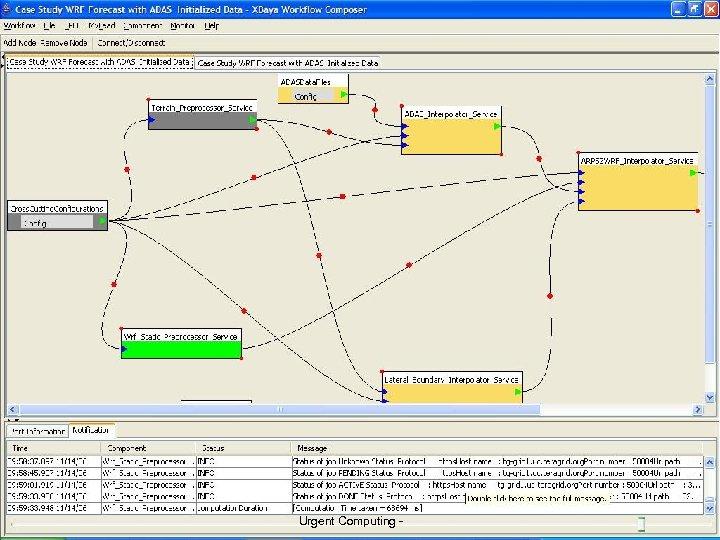 7 University of Chicago Urgent Computing - 35 Argonne National Lab