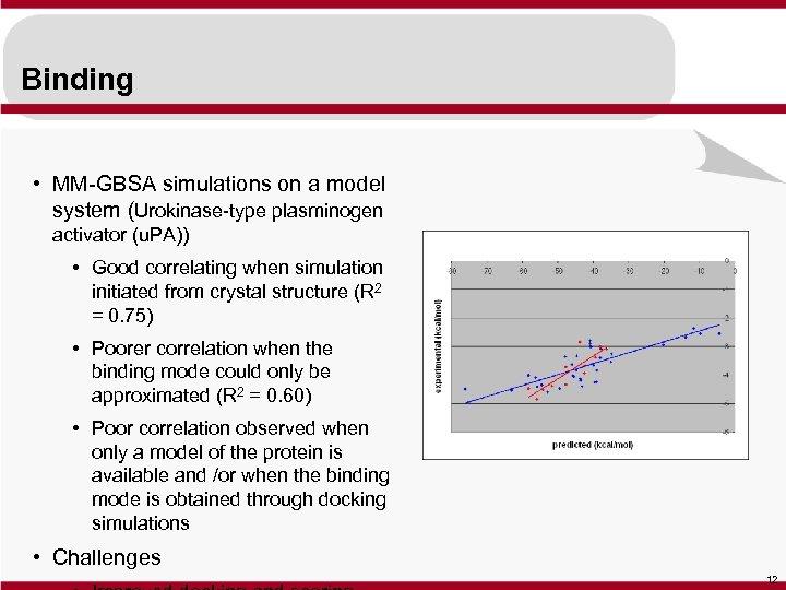 Binding • MM-GBSA simulations on a model system (Urokinase-type plasminogen activator (u. PA)) •