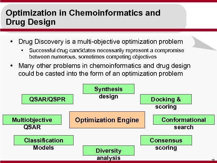 Optimization in Chemoinformatics and Drug Design • Drug Discovery is a multi-objective optimization problem