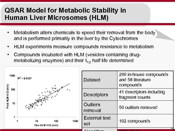 QSAR Model for Metabolic Stability in Human Liver Microsomes (HLM) • Metabolism alters chemicals