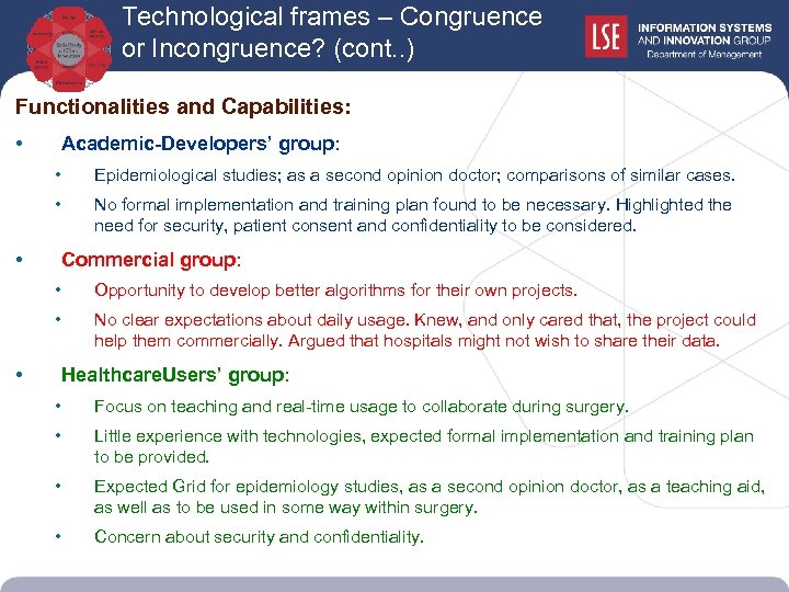 Technological frames – Congruence or Incongruence? (cont. . ) Functionalities and Capabilities: • Academic-Developers'