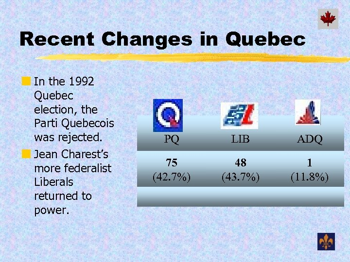 Recent Changes in Quebec ¢ In the 1992 Quebec election, the Parti Quebecois was