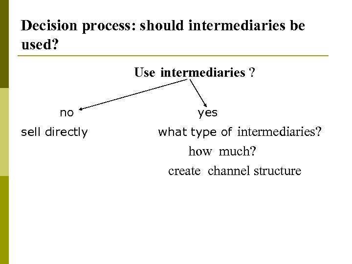 Decision process: should intermediaries be used? Use intermediaries ? no sell directly yes what