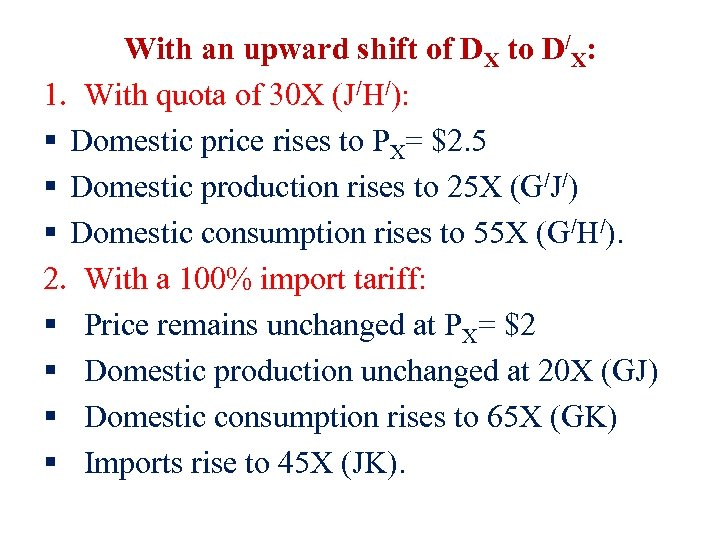 With an upward shift of DX to D/X: 1. With quota of 30 X