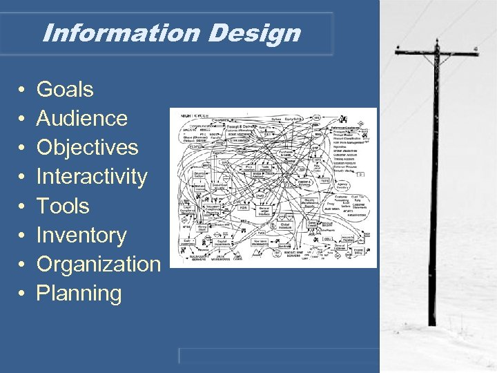 Information Design • • Goals Audience Objectives Interactivity Tools Inventory Organization Planning