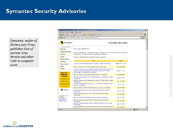 Symantec, maker of Norton Anti-Virus, publishes lists of current virus threats and other risks