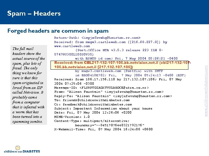 Spam – Headers The full mail headers show the actual source of the spam,
