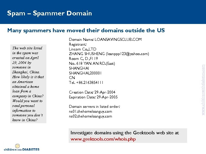 Spam – Spammer Domain The web site listed in the spam was created on