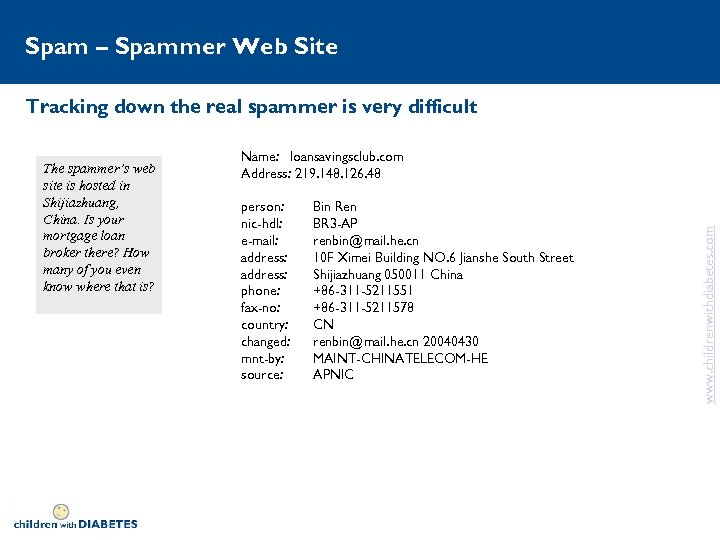 Spam – Spammer Web Site Tracking down the real spammer is very difficult Name:
