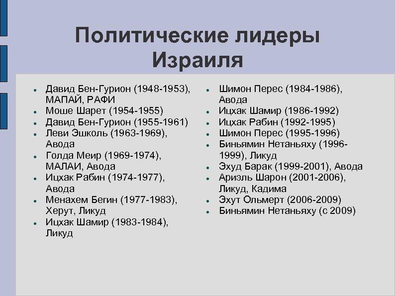 Политические лидеры Израиля Давид Бен-Гурион (1948 -1953), МАПАЙ, РАФИ Моше Шарет (1954 -1955) Давид