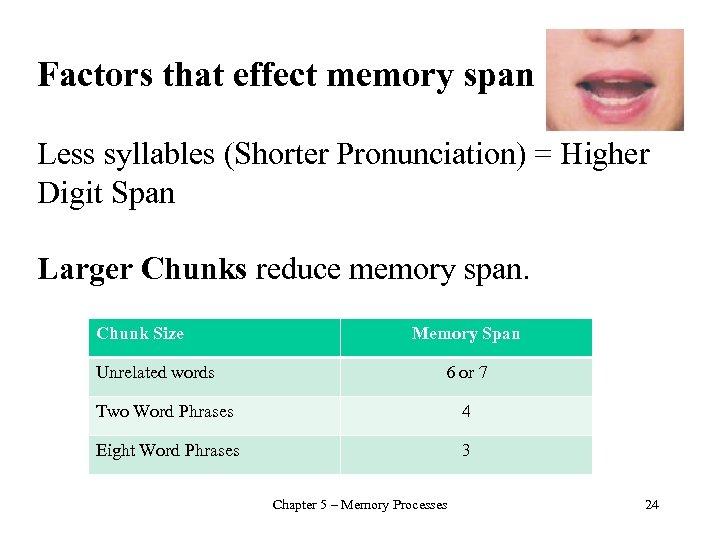 Factors that effect memory span Less syllables (Shorter Pronunciation) = Higher Digit Span Larger