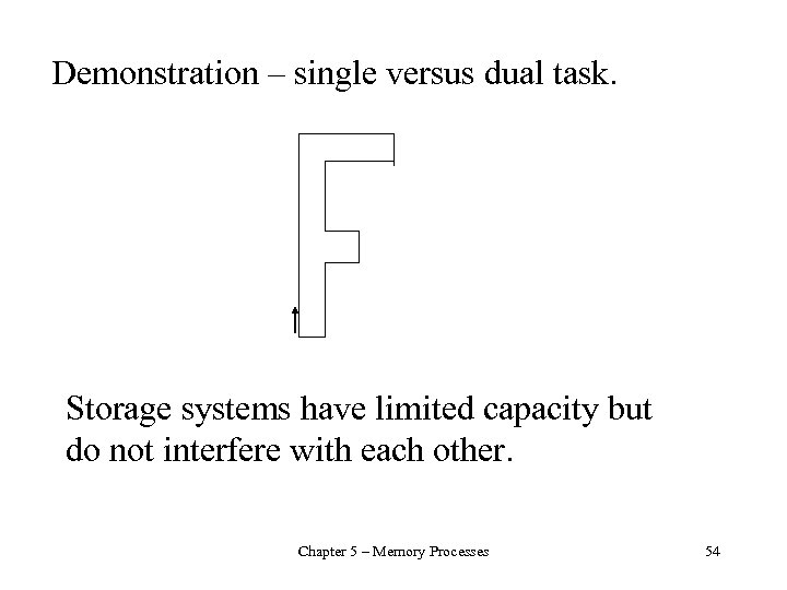 Demonstration – single versus dual task. Storage systems have limited capacity but do not
