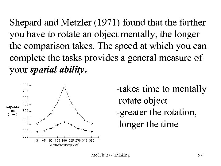 Shepard and Metzler (1971) found that the farther you have to rotate an object