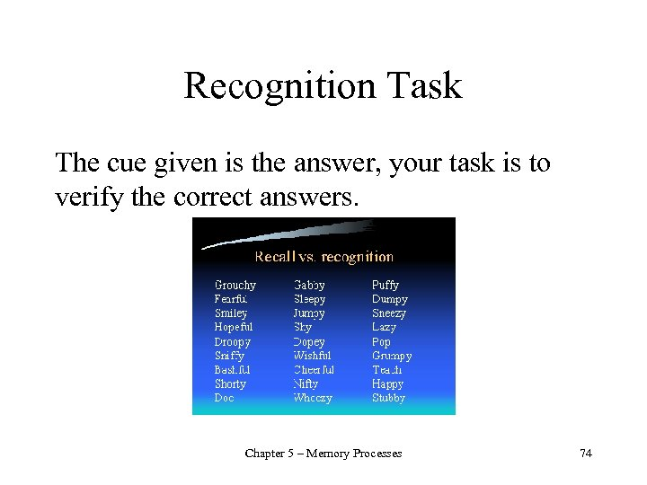 Recognition Task The cue given is the answer, your task is to verify the