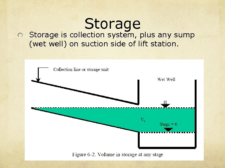 Storage is collection system, plus any sump (wet well) on suction side of lift