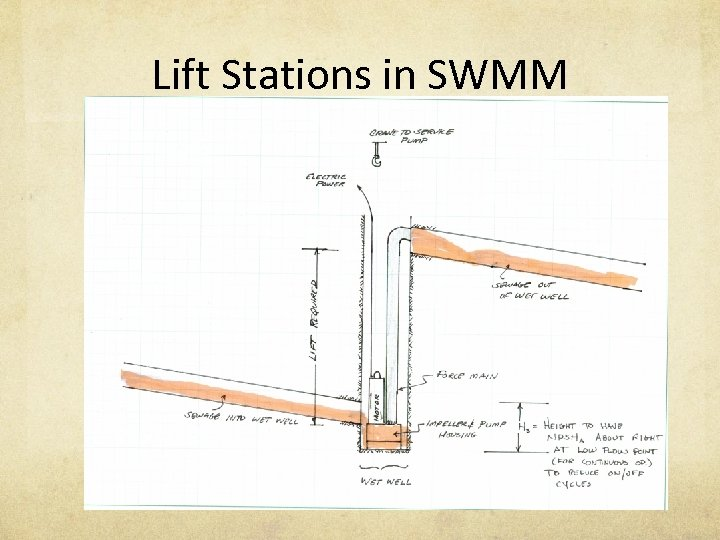 Lift Stations in SWMM