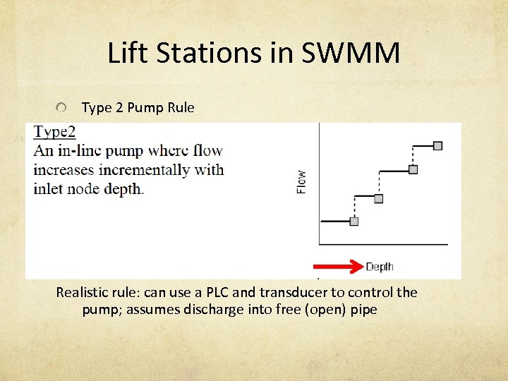 Lift Stations in SWMM Type 2 Pump Rule Realistic rule: can use a PLC