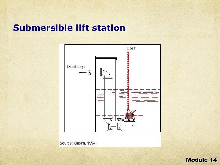 Submersible lift station Module 14