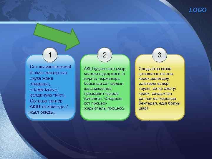 LOGO 1 2 3 Сот қызметкерлері білімін жаңартып оқуға және этикалық нормаларын қолдануға тиісті.
