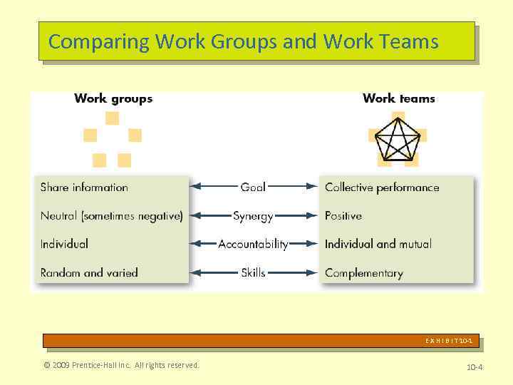 concepts of organizational culture robbins judge Organizational culture a group of lotus employees propose extending all health care and other benefits to the spousal equivalents of lesbian and gay employees gain familiarity with four types of cultures to developing and retaining talent including using no stock options or phantom stock and not paying its salespeople on commission.