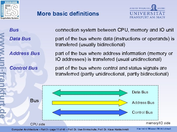 More basic definitions Bus connection system between CPU, memory and IO unit Data Bus