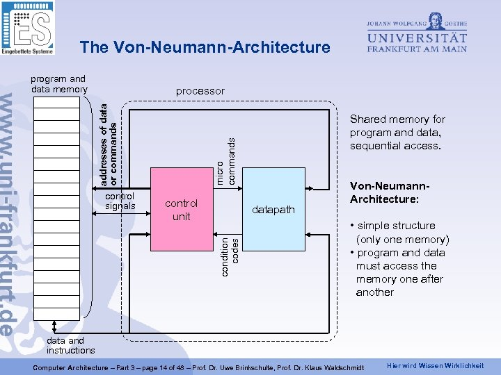 The Von-Neumann-Architecture program and data memory control unit datapath condition codes control signals Shared