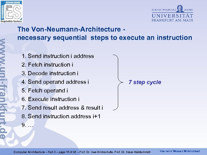 The Von-Neumann-Architecture necessary sequential steps to execute an instruction 1. Send instruction i address