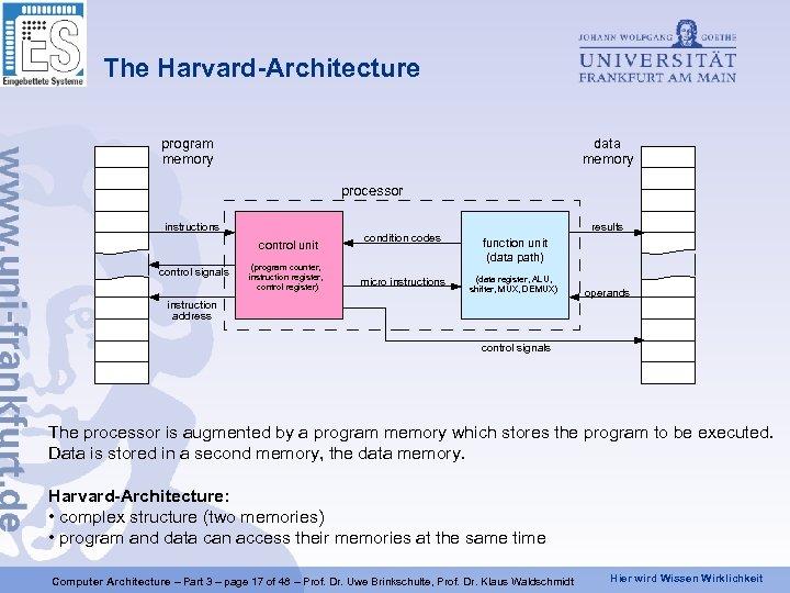 The Harvard-Architecture program memory data memory processor instructions control unit control signals (program counter,