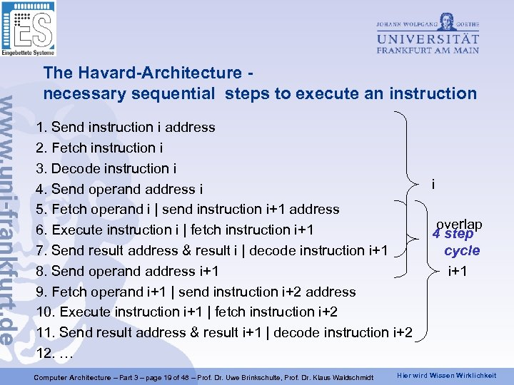 The Havard-Architecture necessary sequential steps to execute an instruction 1. Send instruction i address