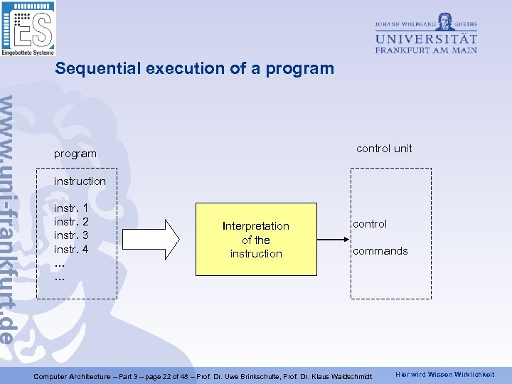 Sequential execution of a program control unit program instruction instr. 1 instr. 2 instr.