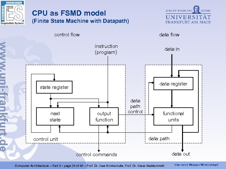 CPU as FSMD model (Finite State Machine with Datapath) control flow data flow instruction