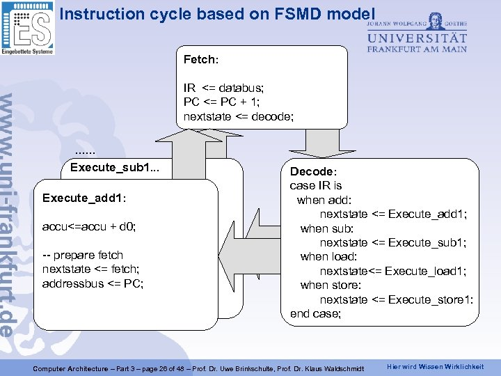 Instruction cycle based on FSMD model Fetch: IR <= databus; PC <= PC +
