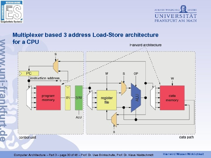 Multiplexer based 3 address Load-Store architecture for a CPU Computer Architecture – Part 3