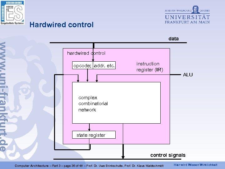 Hardwired control data hardwired control opcode; addr. etc. instruction register (IR) ALU complex combinatorial