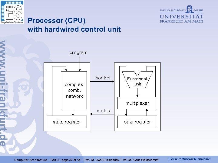 Processor (CPU) with hardwired control unit program control complex comb. network Functionalunit multiplexer status