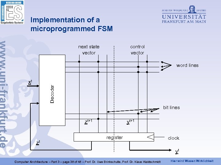 Implementation of a microprogrammed FSM next state vector control vector word lines Decoder xt