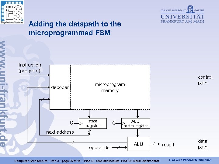 Adding the datapath to the microprogrammed FSM Instruction (program) control path microprogram memory decoder