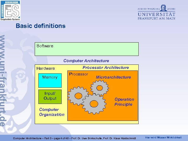 Basic definitions Software Computer Architecture Hardware Memory Input/ Output Processor Architecture Processor Microarchitecture Operation