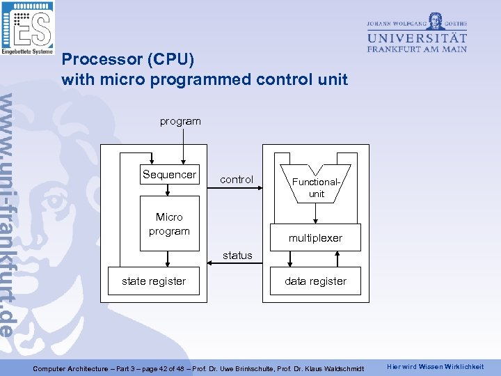 Processor (CPU) with micro programmed control unit program Sequencer control Micro program Functionalunit multiplexer