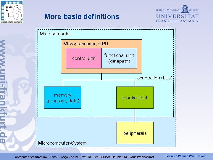 More basic definitions Microcomputer Microprocessor, CPU control unit functional unit (datapath) connection (bus) memory